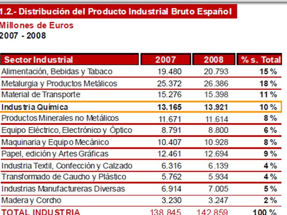 Industria española26