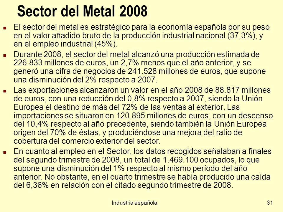 Industria española31 Sector del Metal 2008 El sector del metal es estratégico para la economía española por su peso en el valor añadido bruto de la producción industrial nacional (37,3%), y en el empleo industrial (45%).
