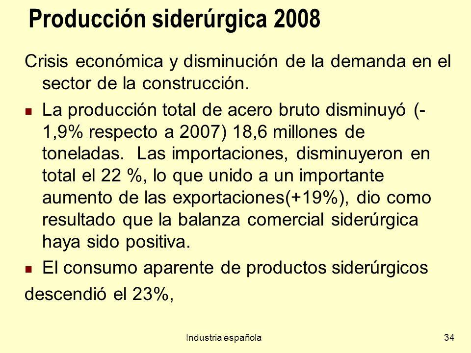 Industria española34 Producción siderúrgica 2008 Crisis económica y disminución de la demanda en el sector de la construcción.