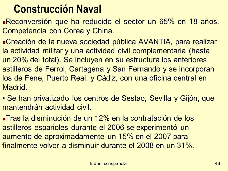 Industria española46 Construcción Naval Reconversión que ha reducido el sector un 65% en 18 años.