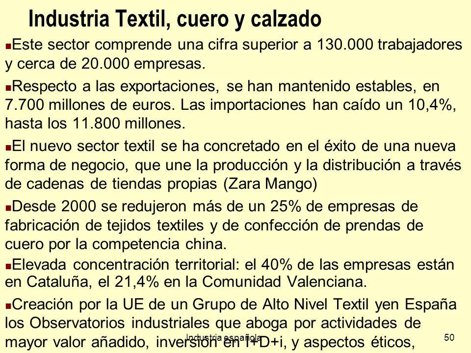 Industria española50 Industria Textil, cuero y calzado Este sector comprende una cifra superior a 130.000 trabajadores y cerca de 20.000 empresas.