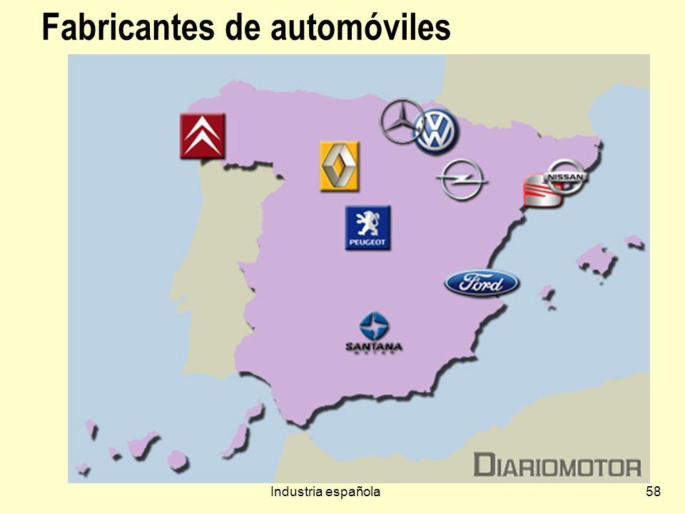 Industria española58 Fabricantes de automóviles