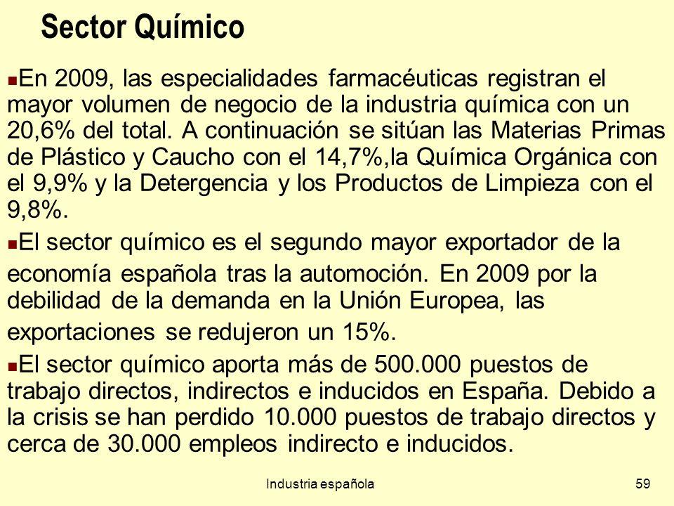 Industria española59 Sector Químico En 2009, las especialidades farmacéuticas registran el mayor volumen de negocio de la industria química con un 20,6% del total.