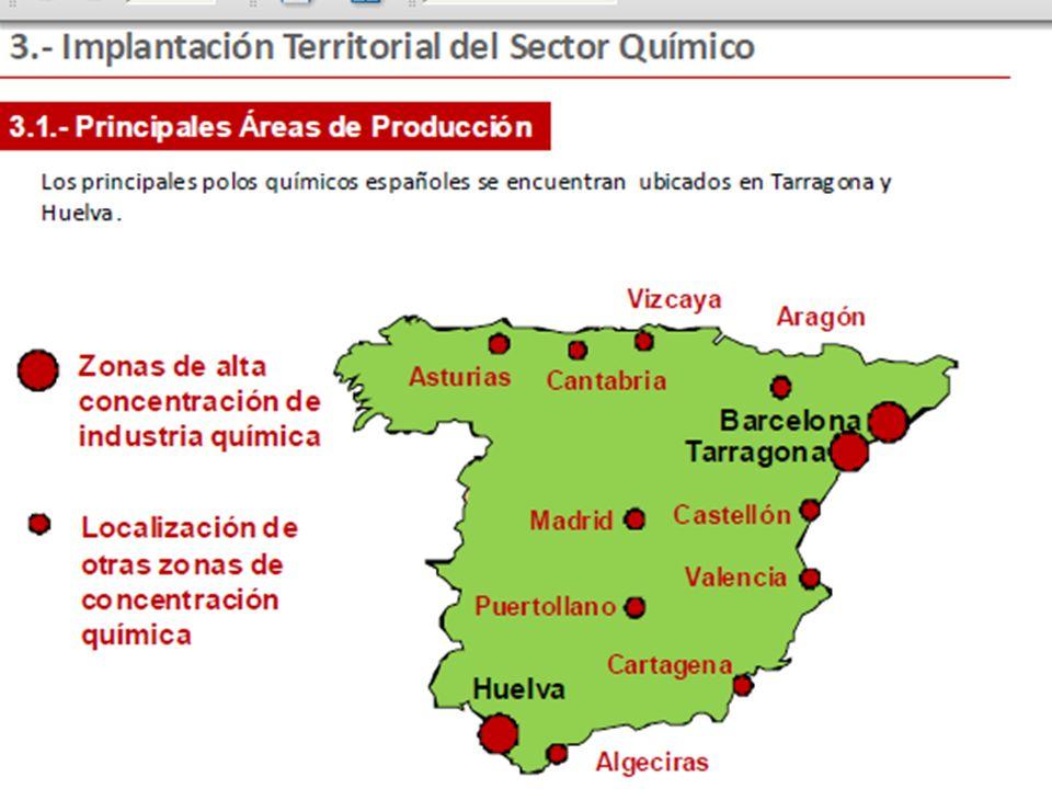 Industria española61