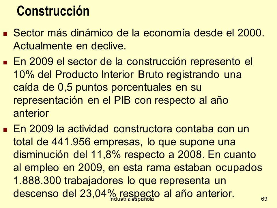 Industria española69 Construcción Sector más dinámico de la economía desde el 2000.