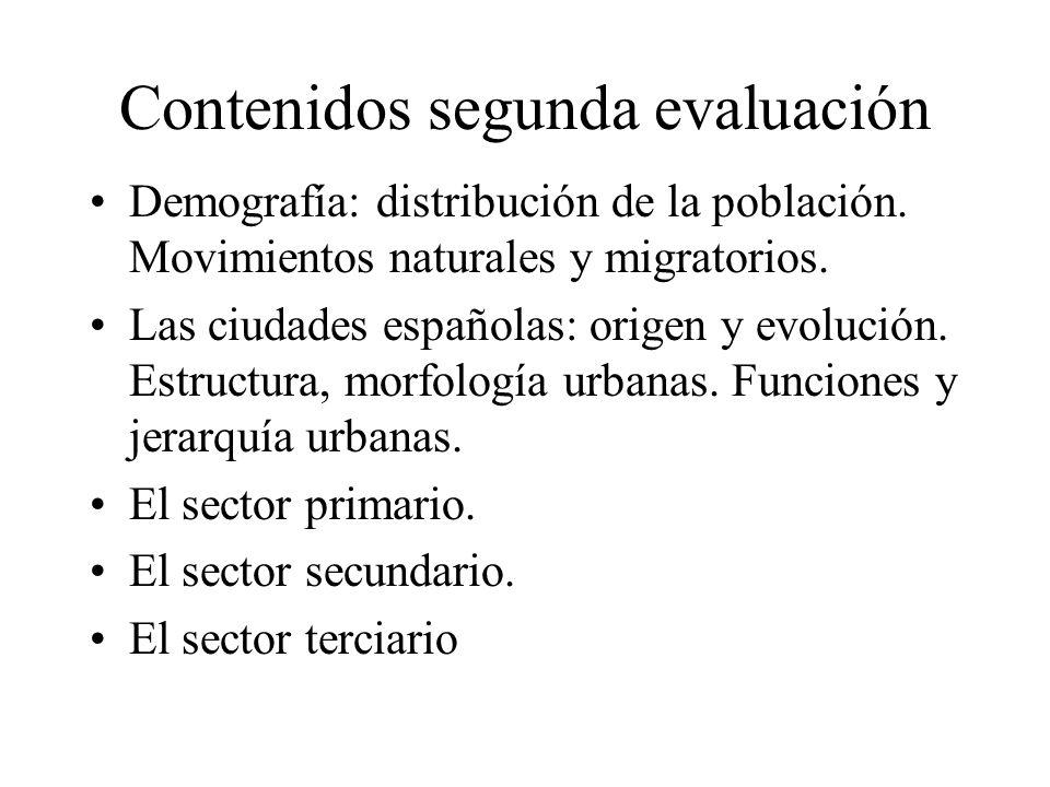Contenidos segunda evaluación Demografía: distribución de la población.