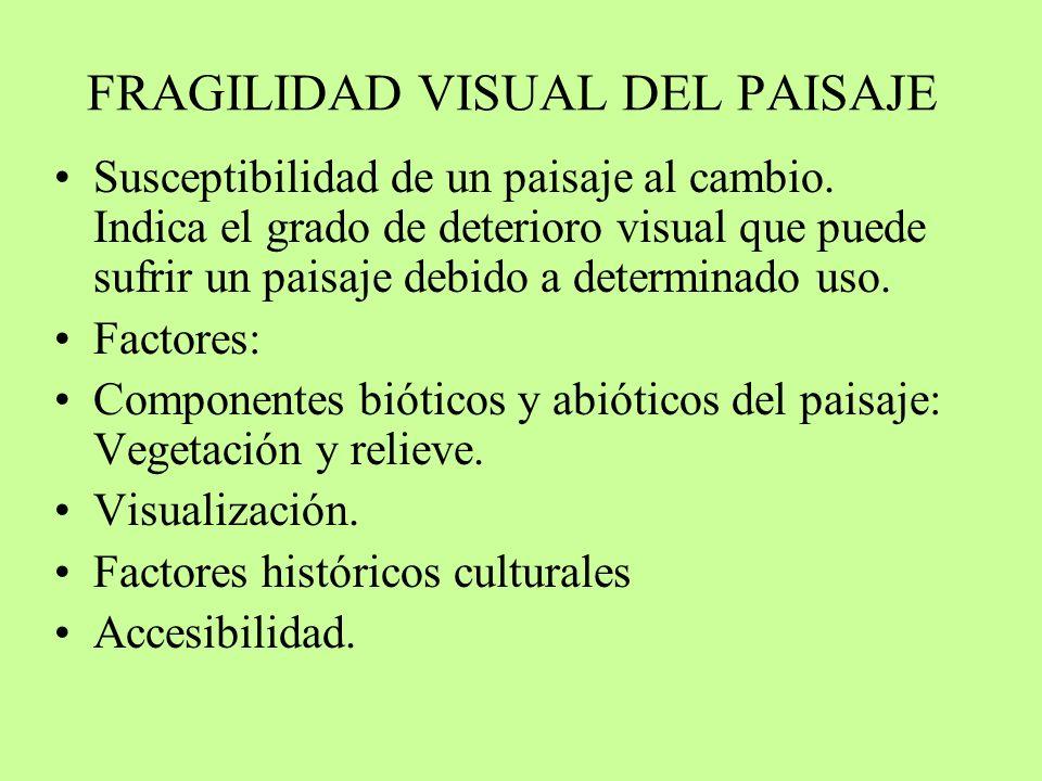 FRAGILIDAD VISUAL DEL PAISAJE Susceptibilidad de un paisaje al cambio. Indica el grado de deterioro visual que puede sufrir un paisaje debido a determ