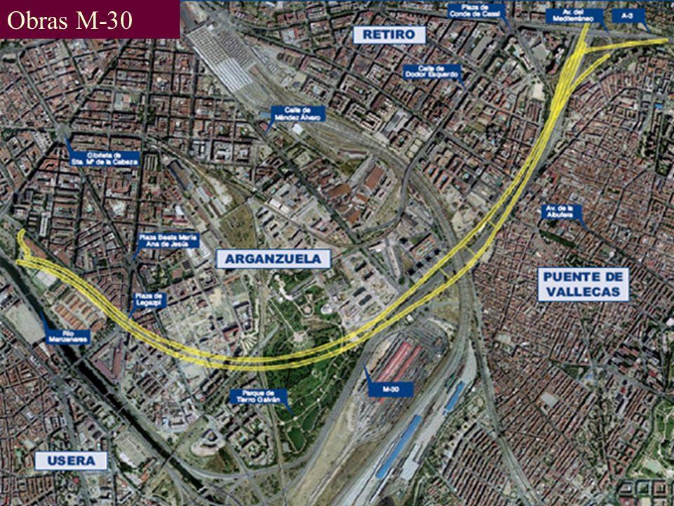 Informes sobre el impacto de las obras de la M-30