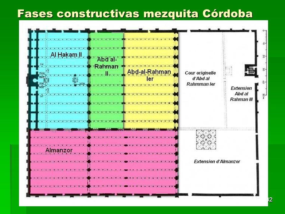 Arte islámico32 Fases constructivas mezquita Córdoba