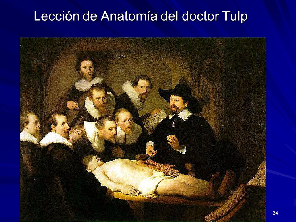 Pintura barroca 34 Lección de Anatomía del doctor Tulp