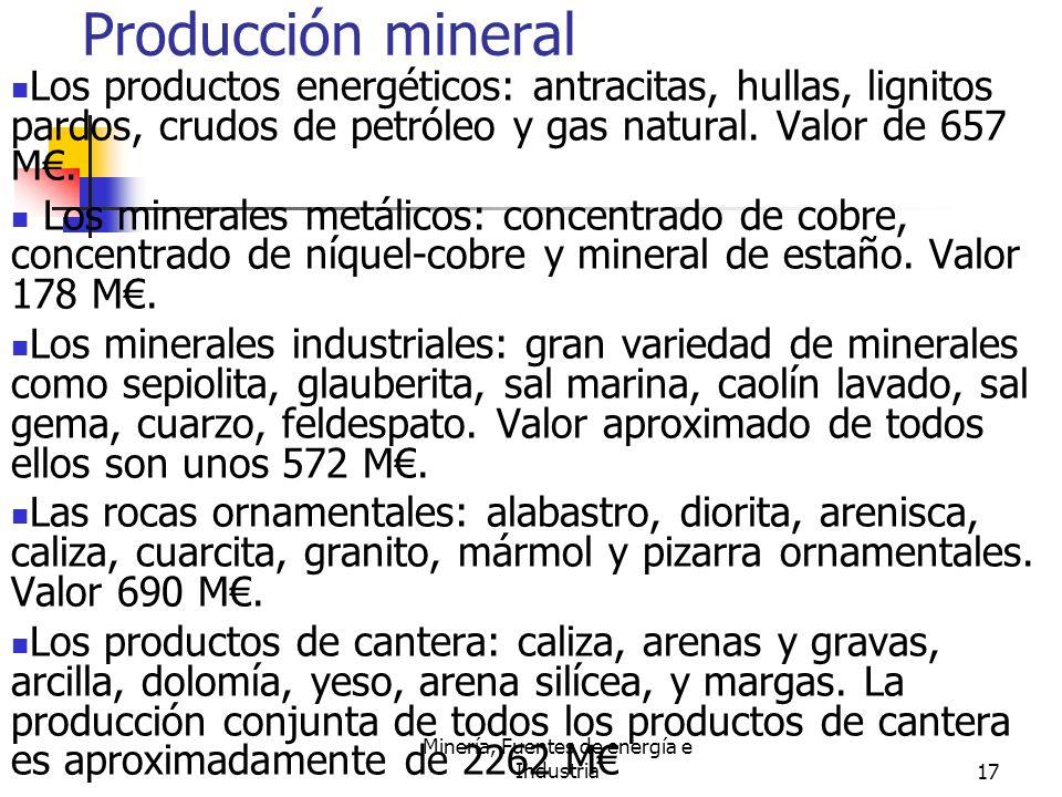Minería, Fuentes de energía e Industria17 Producción mineral Los productos energéticos: antracitas, hullas, lignitos pardos, crudos de petróleo y gas