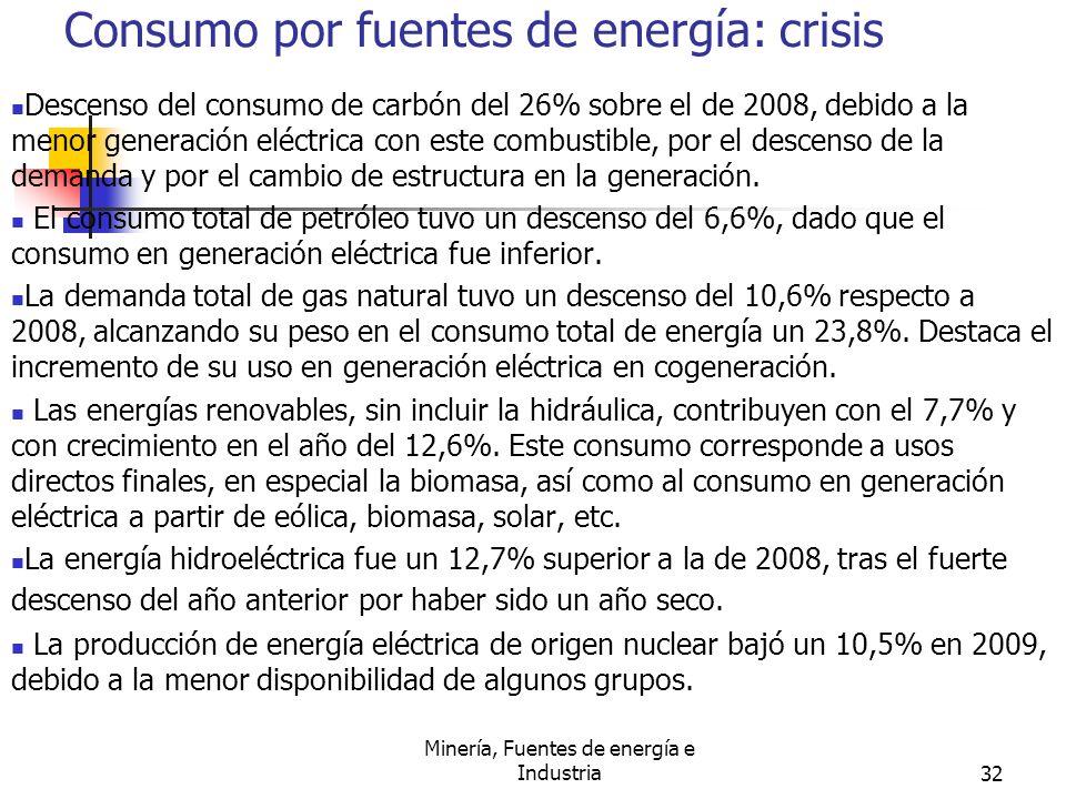 Minería, Fuentes de energía e Industria32 Consumo por fuentes de energía: crisis Descenso del consumo de carbón del 26% sobre el de 2008, debido a la
