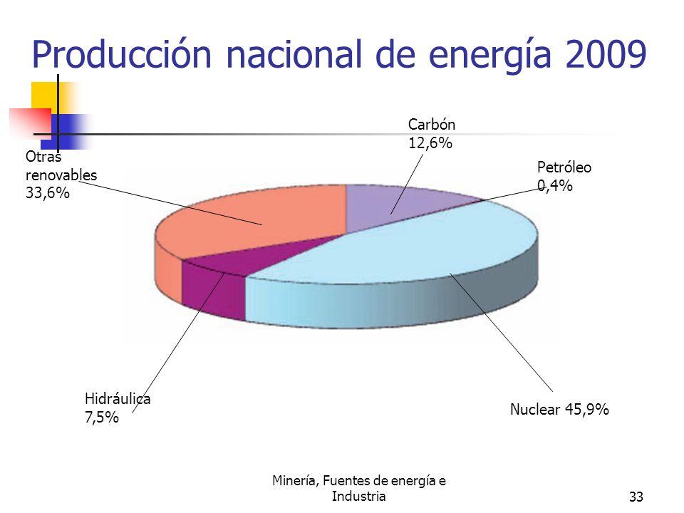 Minería, Fuentes de energía e Industria33 Producción nacional de energía 2009 Nuclear 45,9% Carbón 12,6% Petróleo 0,4% Hidráulica 7,5% Otras renovable