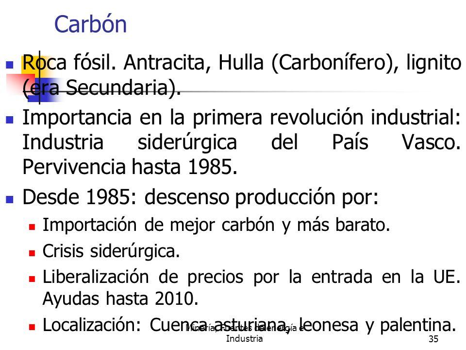 Minería, Fuentes de energía e Industria35 Carbón Roca fósil. Antracita, Hulla (Carbonífero), lignito (era Secundaria). Importancia en la primera revol