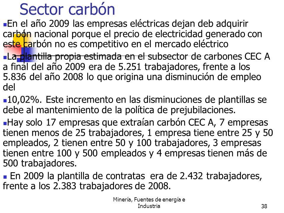 Minería, Fuentes de energía e Industria38 Sector carbón En el año 2009 las empresas eléctricas dejan deb adquirir carbón nacional porque el precio de