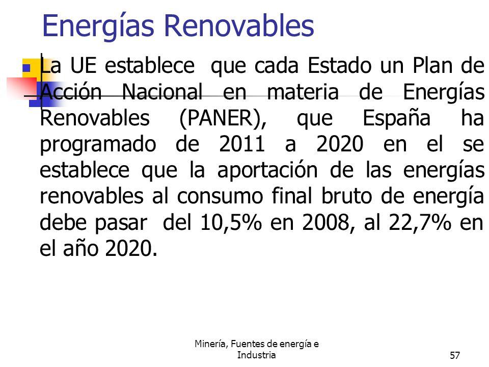Minería, Fuentes de energía e Industria57 Energías Renovables La UE establece que cada Estado un Plan de Acción Nacional en materia de Energías Renova