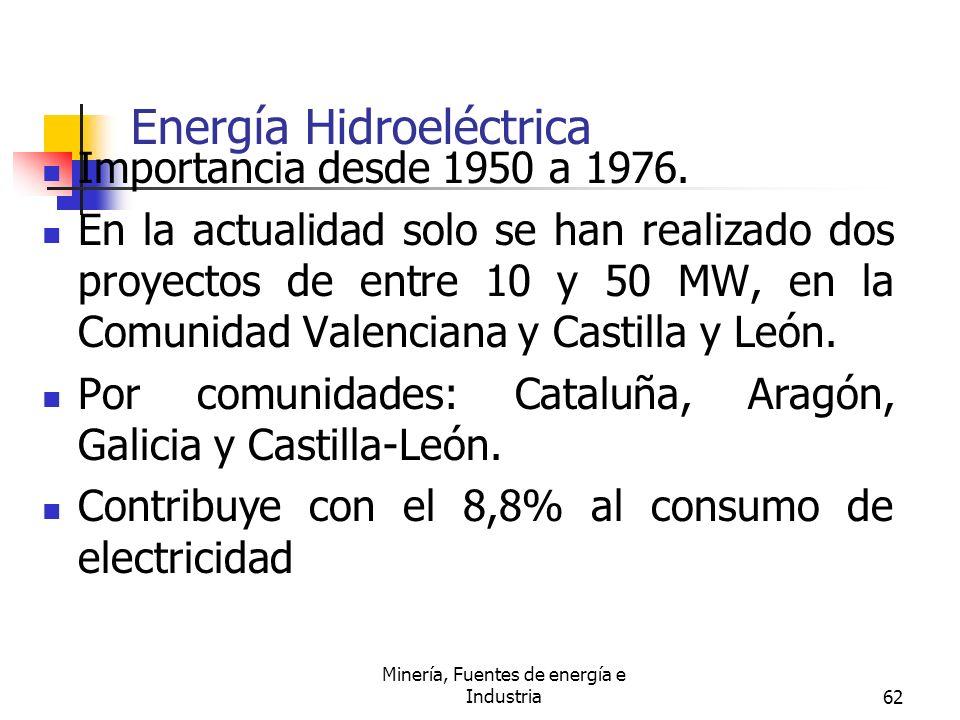 Minería, Fuentes de energía e Industria62 Energía Hidroeléctrica Importancia desde 1950 a 1976. En la actualidad solo se han realizado dos proyectos d