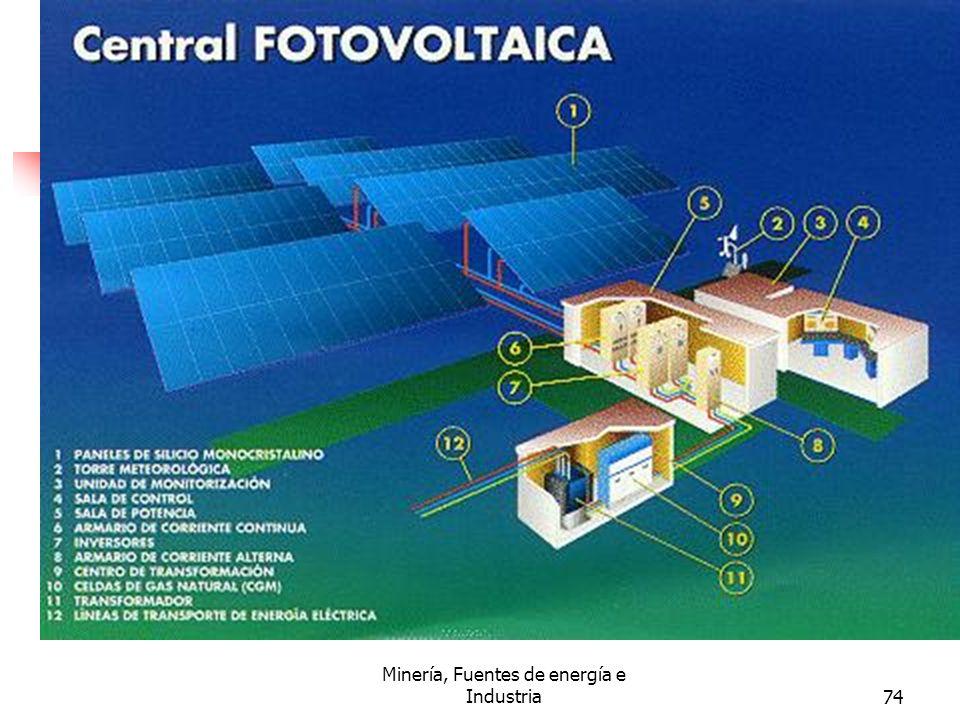 Minería, Fuentes de energía e Industria74