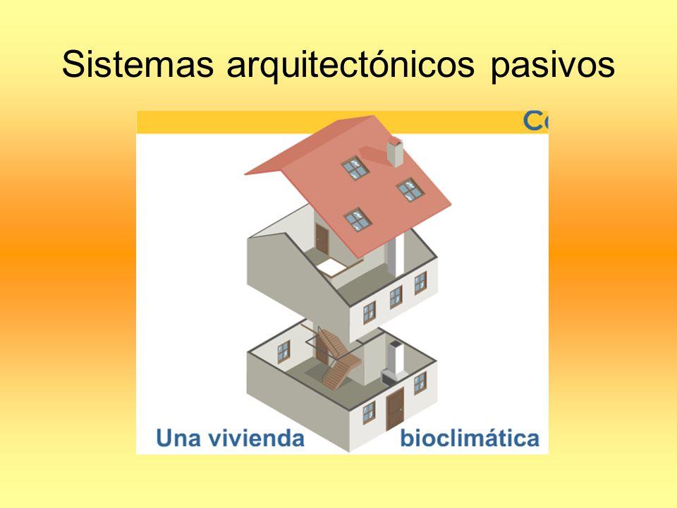 Sistemas arquitectónicos pasivos
