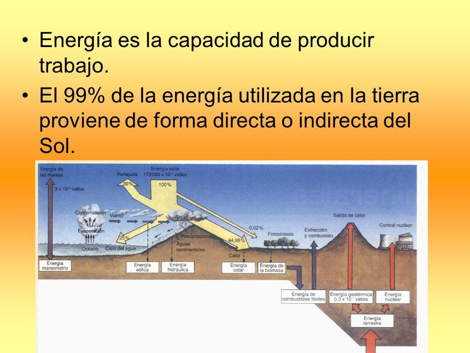 Energía es la capacidad de producir trabajo.
