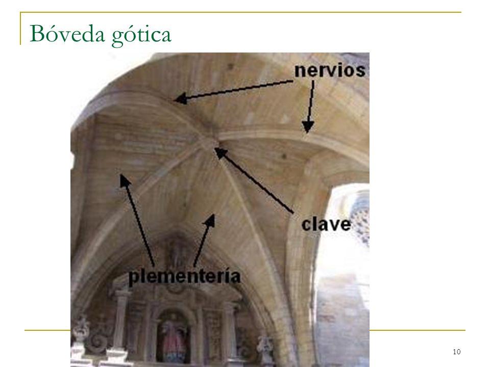 Gótico 10 Bóveda gótica