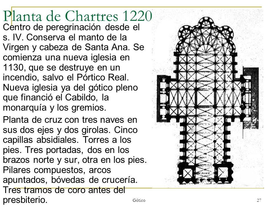Gótico 27 Planta de Chartres 1220 Centro de peregrinación desde el s. IV. Conserva el manto de la Virgen y cabeza de Santa Ana. Se comienza una nueva