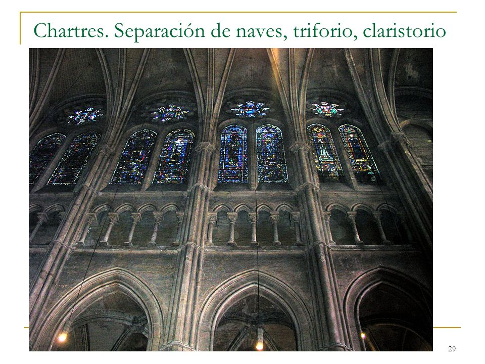 Gótico 29 Chartres. Separación de naves, triforio, claristorio