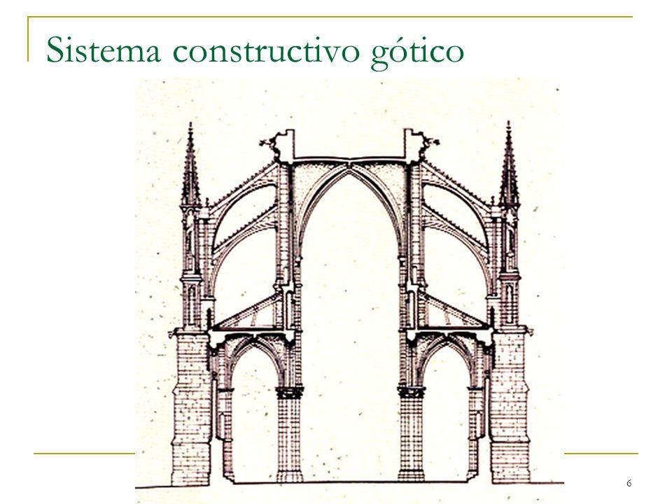Gótico 6 Sistema constructivo gótico
