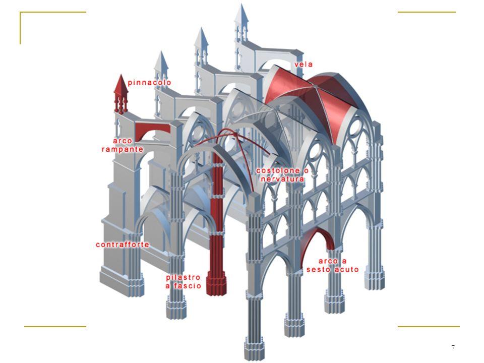 Gótico 78 Lonja de Palma de Mallorca Planta de salón con tres naves de la misma altura separadas por pilares helicoidales sin capitel, que después fueron imitados en la lonja de Valencia.