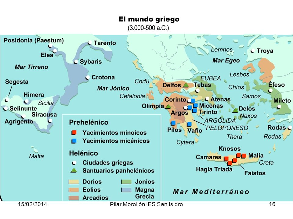 15/02/2014Pilar Morollón IES San Isidro16