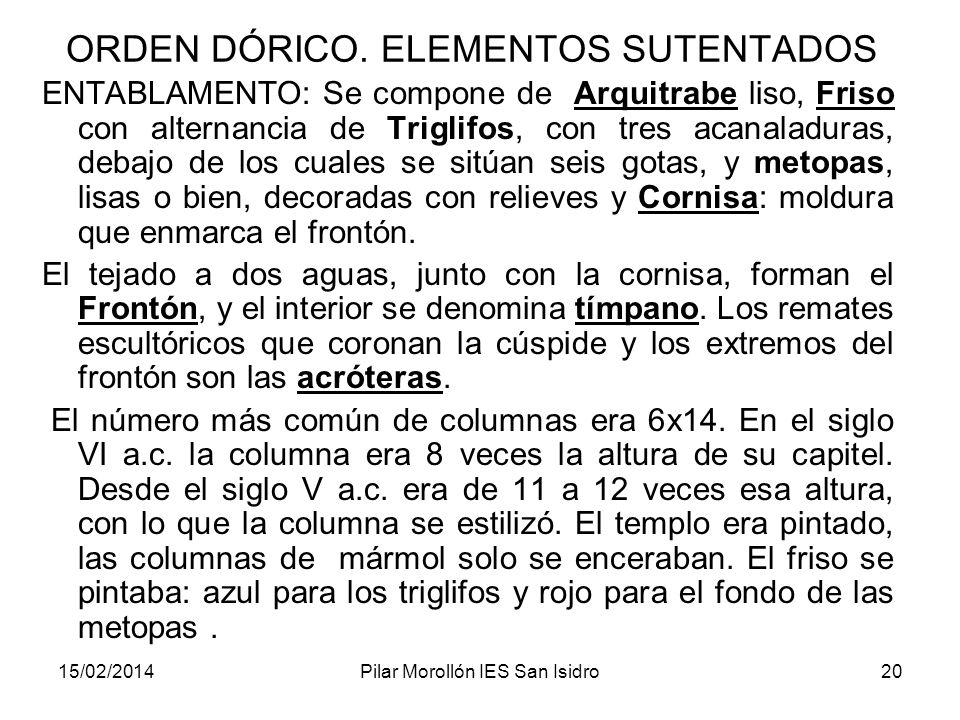 15/02/2014Pilar Morollón IES San Isidro20 ORDEN DÓRICO. ELEMENTOS SUTENTADOS ENTABLAMENTO: Se compone de Arquitrabe liso, Friso con alternancia de Tri