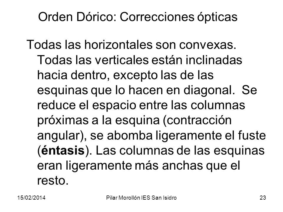 15/02/2014Pilar Morollón IES San Isidro23 Orden Dórico: Correcciones ópticas Todas las horizontales son convexas. Todas las verticales están inclinada