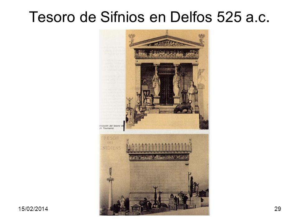 15/02/2014Pilar Morollón IES San Isidro29 Tesoro de Sifnios en Delfos 525 a.c.
