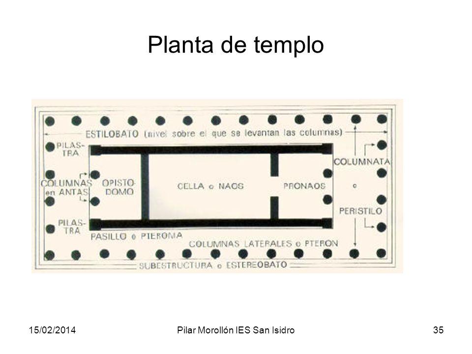 15/02/2014Pilar Morollón IES San Isidro35 Planta de templo
