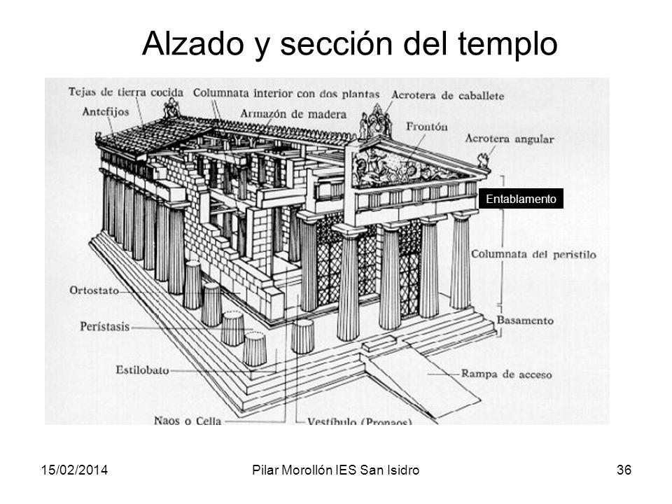 15/02/2014Pilar Morollón IES San Isidro36 Alzado y sección del templo Entablamento