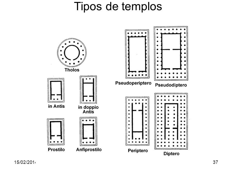 15/02/2014Pilar Morollón IES San Isidro37 Tipos de templos