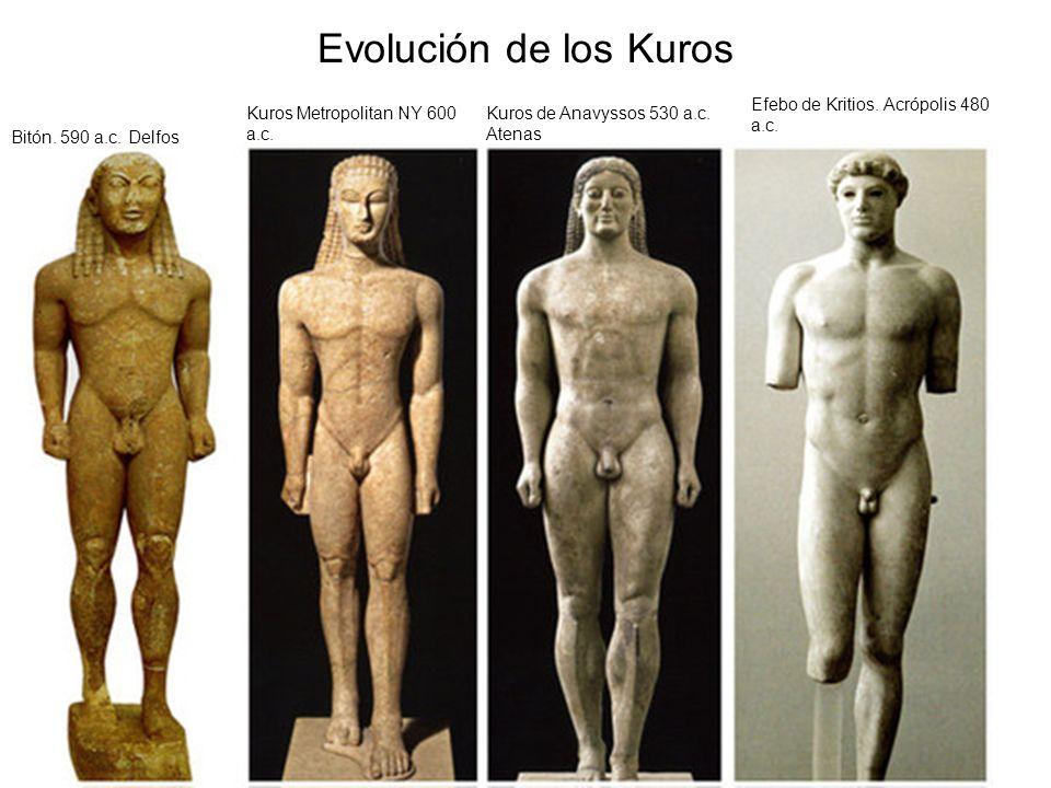 15/02/2014Pilar Morollón IES San Isidro72 Evolución de los Kuros Bitón. 590 a.c. Delfos Kuros de Anavyssos 530 a.c. Atenas Efebo de Kritios. Acrópolis