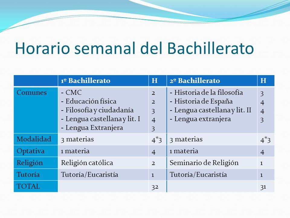 Horario semanal del Bachillerato 1º BachilleratoH2º BachilleratoH Comunes- CMC - Educación física - Filosofía y ciudadanía - Lengua castellana y lit.