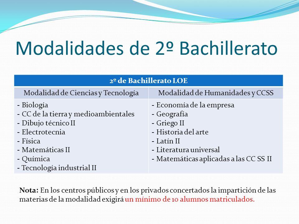 Modalidades de 2º Bachillerato 2º de Bachillerato LOE Modalidad de Ciencias y TecnologíaModalidad de Humanidades y CCSS - Biología - CC de la tierra y