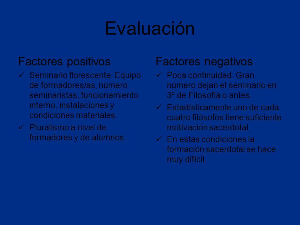 Evaluación Factores positivos Seminario florescente: Equipo de formadores/as, número seminaristas, funcionamiento interno, instalaciones y condiciones materiales.