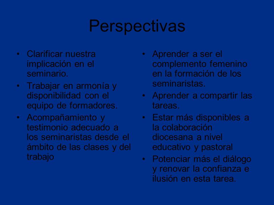 Perspectivas Clarificar nuestra implicación en el seminario.