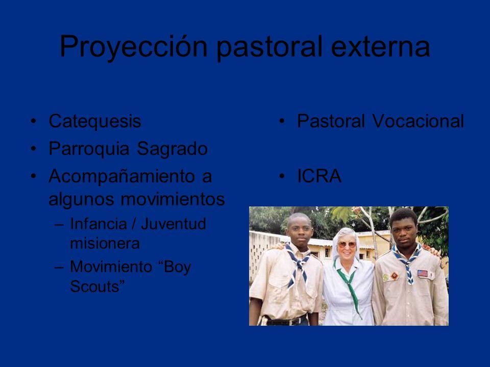 Proyección pastoral externa Pastoral Vocacional ICRA Catequesis Parroquia Sagrado Acompañamiento a algunos movimientos –Infancia / Juventud misionera –Movimiento Boy Scouts