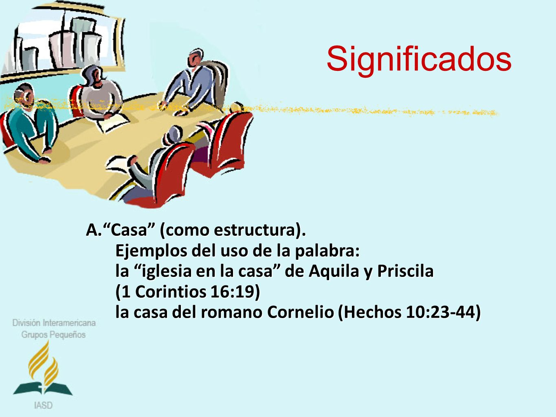 Significados A. Casa (como estructura). Ejemplos del uso de la palabra: la iglesia en la casa de Aquila y Priscila (1 Corintios 16:19) la casa del rom