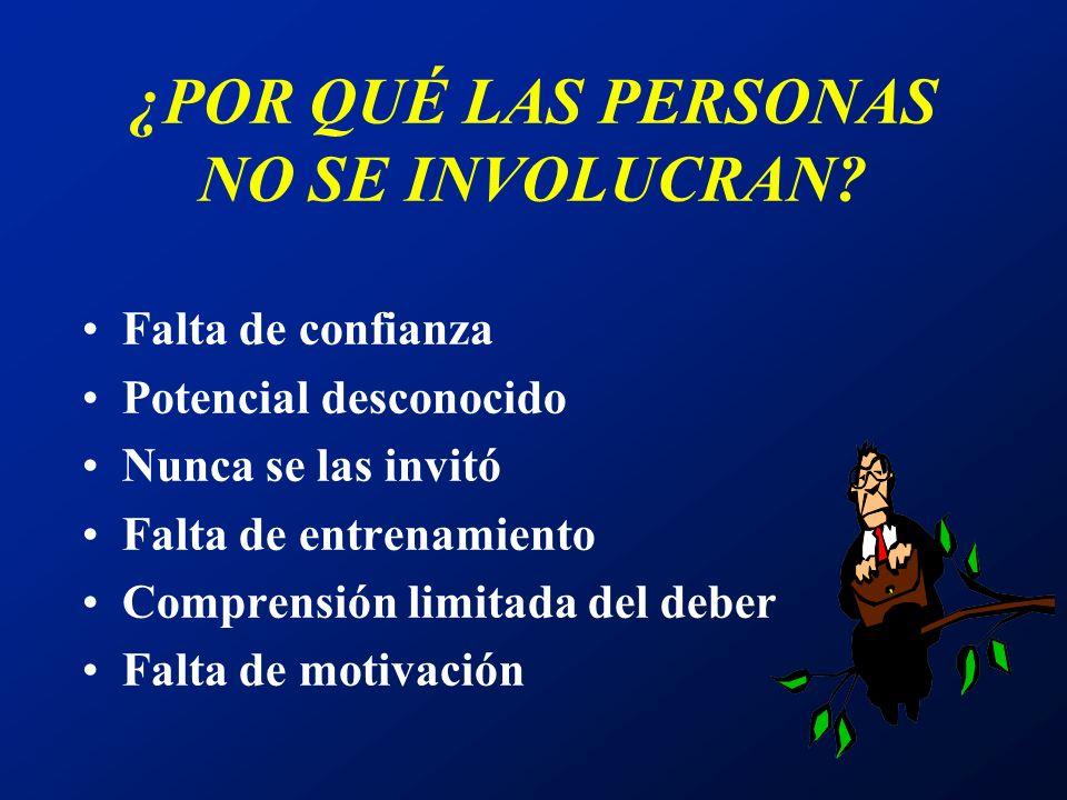 LLAVES PARA D ESCUBRIR R ECEPTIVIDAD DILEMA FAMILIAR CRISIS EMOCIONAL CRISIS FINANCIERA PROBLEMA DE SALUD TRAUMA MUNDIAL CRISIS PERSONAL