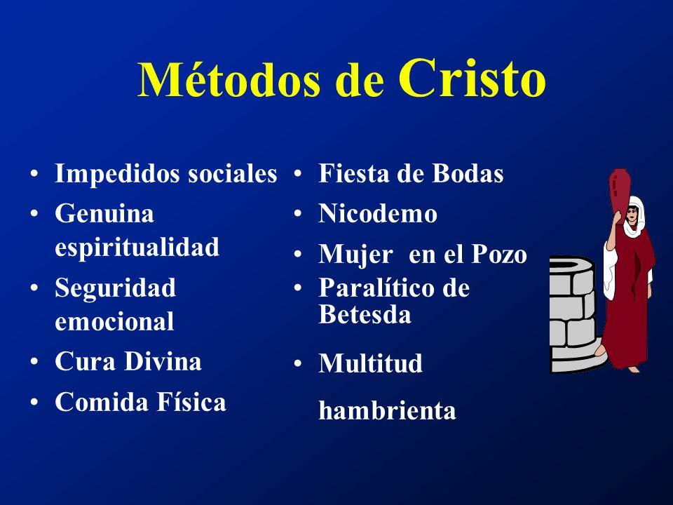 Métodos de Cristo Impedidos sociales Genuina espiritualidad Seguridad emocional Cura Divina Comida Física Fiesta de Bodas Nicodemo Mujer en el Pozo Pa