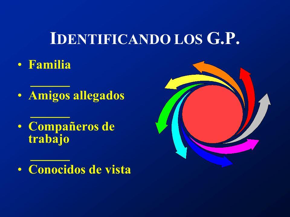I DENTIFICANDO LOS G.P. Familia ______ Amigos allegados ______ Compañeros de trabajo ______ Conocidos de vista