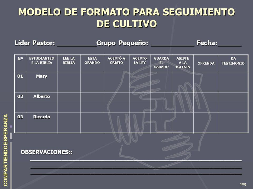 109 COMPARTIENDO ESPERANZA MODELO DE FORMATO PARA SEGUIMIENTO DE CULTIVO Líder Pastor: __________Grupo Pequeño: ___________ Fecha:______ Nº ESTUDIANTE