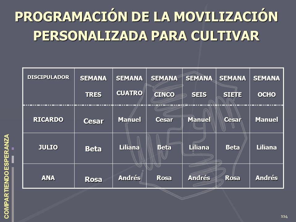 114 COMPARTIENDO ESPERANZA DISCIPULADORSEMANATRES SEMANA CUATRO SEMANACINCOSEMANASEISSEMANASIETESEMANAOCHO RICARDOCesarManuelCesarManuelCesarManuel JU