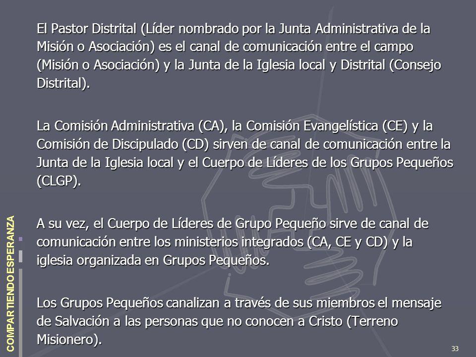 33 COMPARTIENDO ESPERANZA El Pastor Distrital (Líder nombrado por la Junta Administrativa de la Misión o Asociación) es el canal de comunicación entre