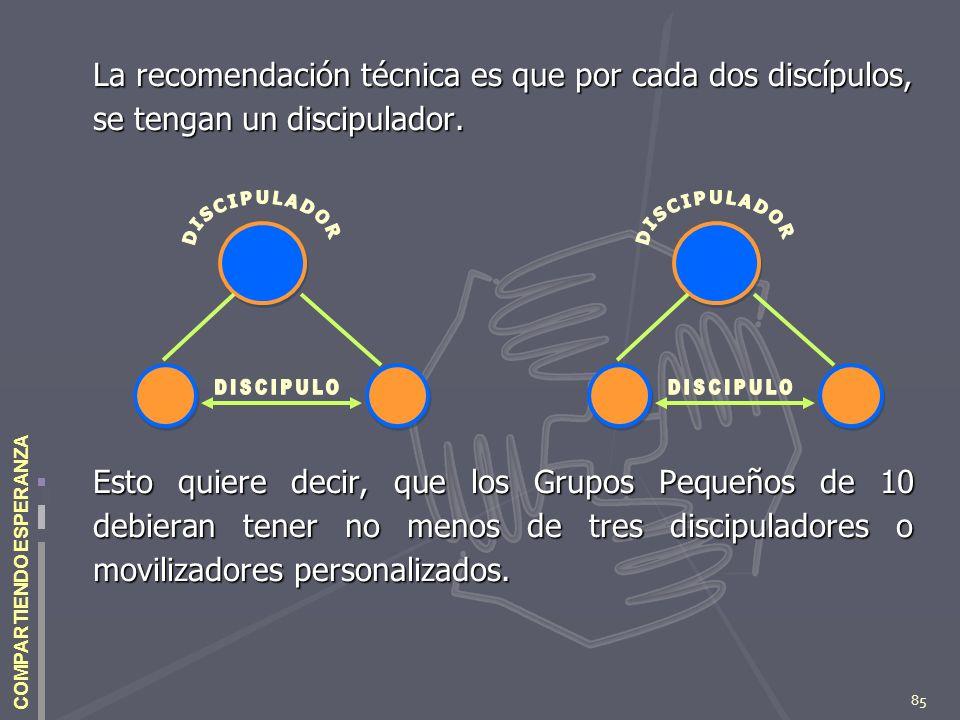 85 COMPARTIENDO ESPERANZA La recomendación técnica es que por cada dos discípulos, se tengan un discipulador. Esto quiere decir, que los Grupos Pequeñ